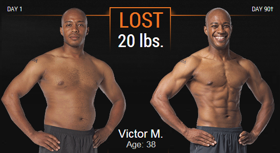 P90x3 Before And After Photos