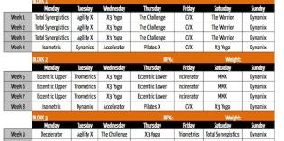 P90X3 Classic Schedule Explained