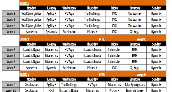 P90X3 Classic Schedule Explained