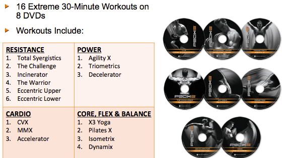 Worksheet Beachbody P90x3 Worksheets p90x3 schedules archives workout and calendars lean schedule