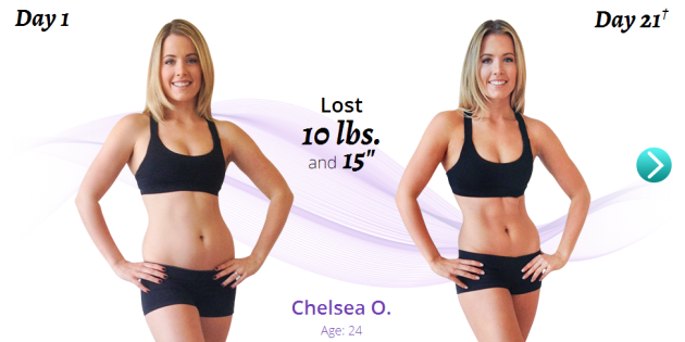 21 Day Fix- What's Included And Why It Works
