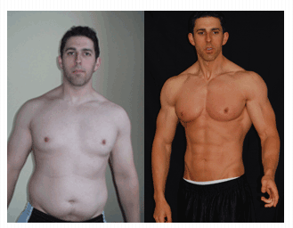 The Adonis Golden Ration System, Why It Works for Men