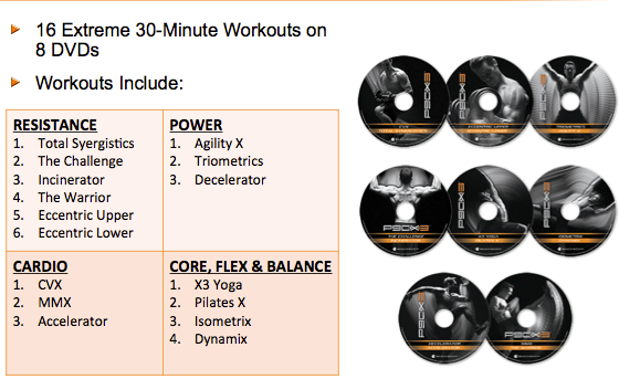 P90X3 Lean Schedule - Workout Schedule King